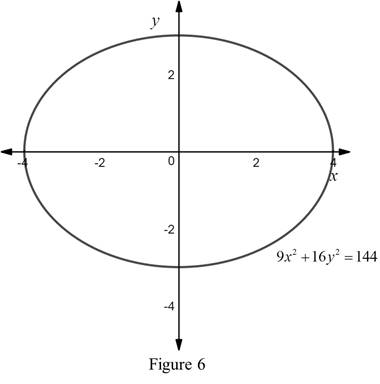 Single Variable Calculus: Concepts and Contexts, Enhanced Edition, Chapter T, Problem 5BDT , additional homework tip  6