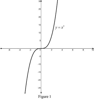Single Variable Calculus: Concepts and Contexts, Enhanced Edition, Chapter T, Problem 5CDT , additional homework tip  1