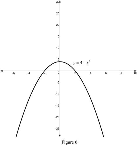 Single Variable Calculus: Concepts and Contexts, Enhanced Edition, Chapter T, Problem 5CDT , additional homework tip  6