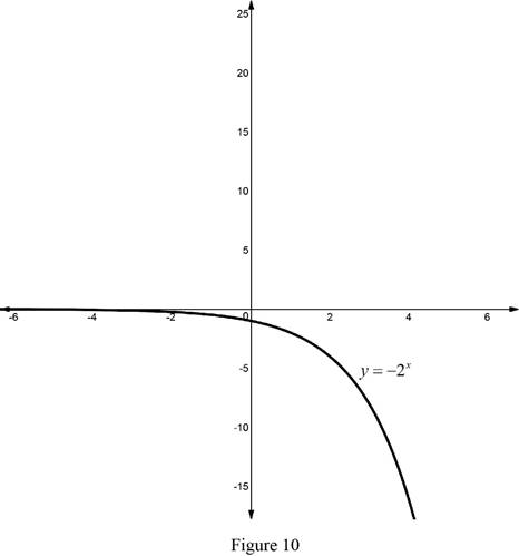 Single Variable Calculus: Concepts and Contexts, Enhanced Edition, Chapter T, Problem 5CDT , additional homework tip  10