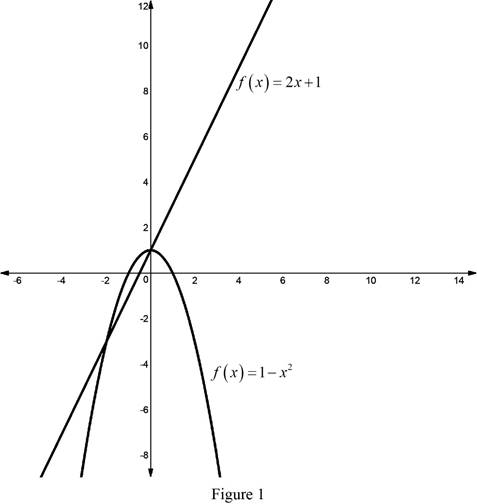 Single Variable Calculus: Concepts and Contexts, Enhanced Edition, Chapter T, Problem 6CDT , additional homework tip  1