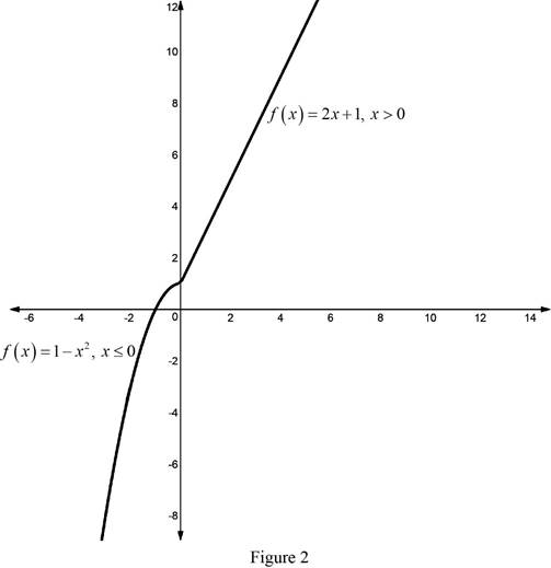 Single Variable Calculus: Concepts and Contexts, Enhanced Edition, Chapter T, Problem 6CDT , additional homework tip  2