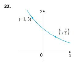 Chapter 1.4, Problem 22E, Find the exponential function f(x) = Cbx whose graph is given.