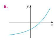 Chapter 1.5, Problem 6E, A function is given by a table of values, a graph, a formula or a verbal description. Determine