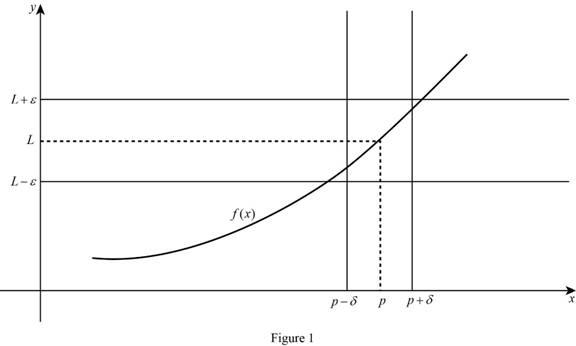 Single Variable Calculus: Early Transcendentals, Volume I, Chapter 2, Problem 1RCC , additional homework tip  1