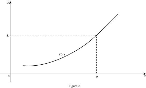 Single Variable Calculus: Early Transcendentals, Volume I, Chapter 2, Problem 1RCC , additional homework tip  2