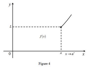 Single Variable Calculus: Early Transcendentals, Volume I, Chapter 2, Problem 1RCC , additional homework tip  4