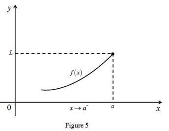 Single Variable Calculus: Early Transcendentals, Volume I, Chapter 2, Problem 1RCC , additional homework tip  5