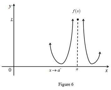 Single Variable Calculus: Early Transcendentals, Volume I, Chapter 2, Problem 1RCC , additional homework tip  6