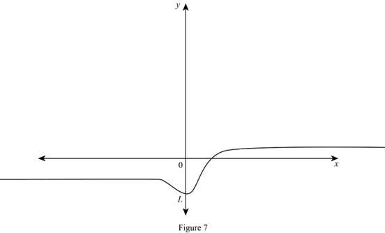 Single Variable Calculus: Early Transcendentals, Volume I, Chapter 2, Problem 1RCC , additional homework tip  7
