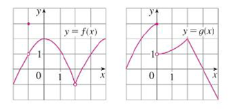 Chapter 2.3, Problem 2E, Tire graphs of f and g are given. Use them to evaluate each limit, if it exists. If the limit does