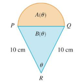 Chapter 3.3, Problem 56E, A semicircle with diameter PQ sits on an isosceles triangle PQR to form a region shaped like a