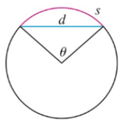 Chapter 3.3, Problem 57E, The figure shows a circular arc of length s and a chord of length d, both subtended by a central