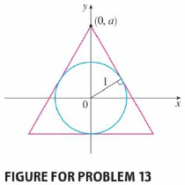 Chapter 4, Problem 13P, An isosceles triangle is circumscribed about the unit circle so that the equal sides meet at the