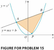 Chapter 4, Problem 15P, The line y = mx + b intersects the parabola y = x2 in points A and B. (See the figure.) Find the