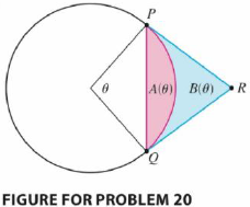 Chapter 4, Problem 20P, An arc PQ of a circle subtends a central angle  as in the figure. Let A() be the area between the