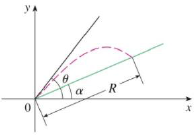 Chapter 4, Problem 80RE, If a projectile is fired with an initial velocity v at an angle of inclination  from the horizontal,