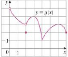 Chapter 4.1, Problem 6E, Use the graph to state the absolute and local maximum and minimum values of the function.