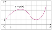 Chapter 4.2, Problem 3E, The graph of a function g is shown. (a) Verify that g satisfies the hypotheses of the Mean Value