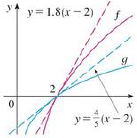 Chapter 4.4, Problem 5E, Use the graphs of f and g and their tangent lines at (2, 0) to find limx2f(x)g(x).