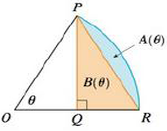 Chapter 4.4, Problem 84E, The figure shows a sector of a circle with central angle . Let A() be the area of the segment