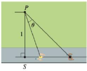 Chapter 4.7, Problem 75E, An observer stands at a point P, one unit away from a track. Two runners start at the point S in the