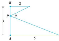 Chapter 4.7, Problem 77E, Where should the point P be chosen on the line segment AB so as to maximize the angle ?