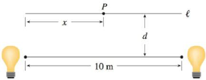 Chapter 4.7, Problem 82E, Two light sources of identical strength are placed 10 m apart. An object is to be placed at a point