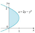 Chapter 5.4, Problem 49E, The area of the region that lies to the right of the y-axis and to the left of the parabola x = 2y
