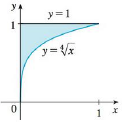 Chapter 5.4, Problem 50E, The boundaries of the shaded region are the y-axis, the line y = 1, and the curve y=x4. Find the