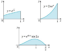 Chapter 5.5, Problem 79E, Which of the following areas are equal? Why?
