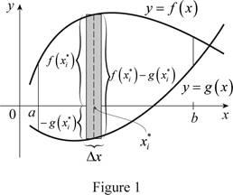 Single Variable Calculus: Early Transcendentals, Volume I, Chapter 6, Problem 1RCC , additional homework tip  1