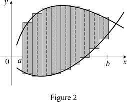 Single Variable Calculus: Early Transcendentals, Volume I, Chapter 6, Problem 1RCC , additional homework tip  2