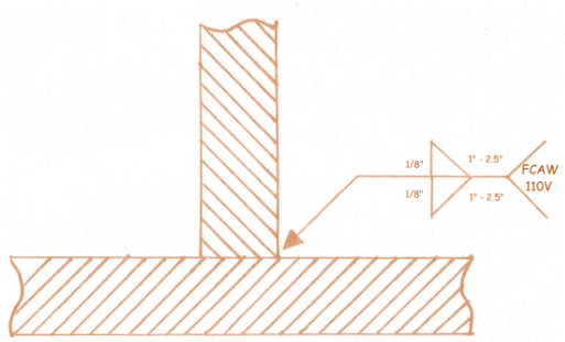 Welding: Principles and Applications (MindTap Course List), Chapter 13, Problem 1R