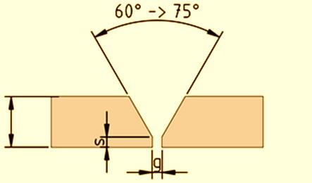 Welding: Principles and Applications (MindTap Course List), Chapter 14, Problem 1R