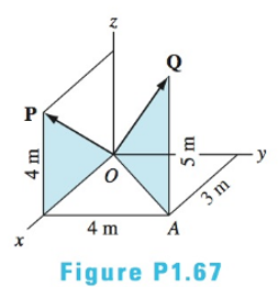 Chapter 1, Problem 1.67P, For the position vectors P and Q shown, determine the orthogonal component of P Ă— Q in the