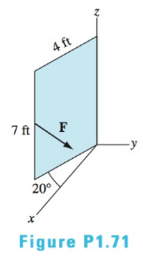 Chapter 1, Problem 1.71P, The force F=5i+12j+4k lb is applied to the handle of the door. Determine the orthogonal component of