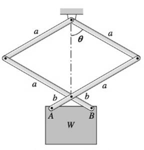 Chapter 10, Problem 10.9P, The four-bar linkage supports the homogeneous box of weight W. Neglecting the weight of the linkage,