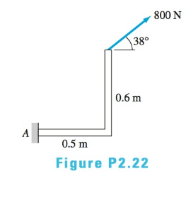 Chapter 2, Problem 2.22P, Determine the magnitude and sense of the moment of the 800-N force about point A.