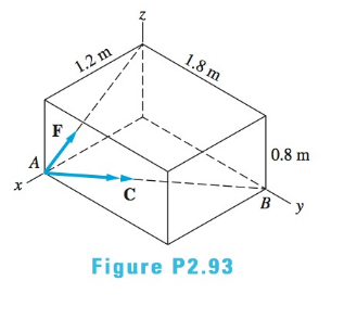 Chapter 2, Problem 2.93P, Replace the force F and the couple C with an equivalent force-couple system with the force acting at