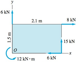 Chapter 3, Problem 3.21P, Determine the resultant of the force system shown.