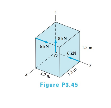 Chapter 3, Problem 3.45P, (a) Replace the force system shown by an equivalent force-couple system with the force acting at
