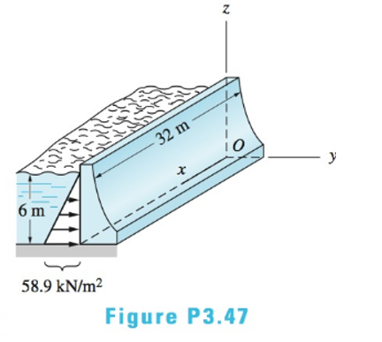 Chapter 3, Problem 3.47P, Water pressure acting on the vertical wall of the concrete dam varies linearly with the depth of the
