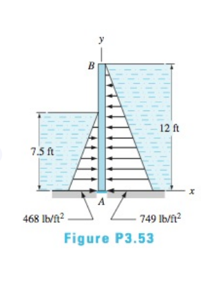 Chapter 3, Problem 3.53P, The figure shows the water pressure acting on the sides of a dam that is 22 ft long. Determine the