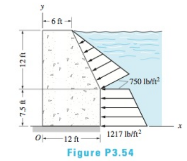 Chapter 3, Problem 3.54P, The water pressure acting on a masonry dam varies as shown. If the dam is 20 ft wide, determine the