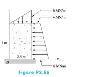 Chapter 3, Problem 3.55P, The concrete pier is subjected to soil pressure that causes the line loads shown. Determine the
