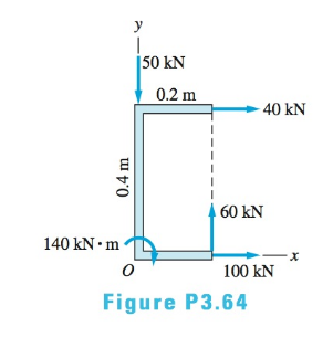 Chapter 3, Problem 3.64RP, Determine the resultant of the force system shown.