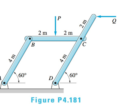 Chapter 4, Problem 4.181RP, Determine the ratio P/Q for which the parallel linkage will be in equilibrium in the position shown.