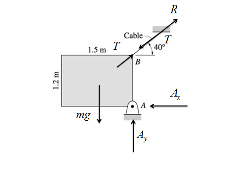 Chapter 4, Problem 4.1P, Each of the bodies shown is homogeneous and has a mass of 30 kg. Assume friction at all contact
