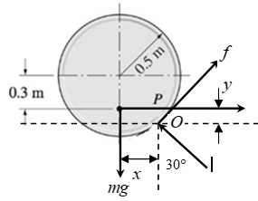 Chapter 4, Problem 4.37P, The 40-kg homogeneous disk is resting on an inclined friction surface. (a) Compute the magnitude of